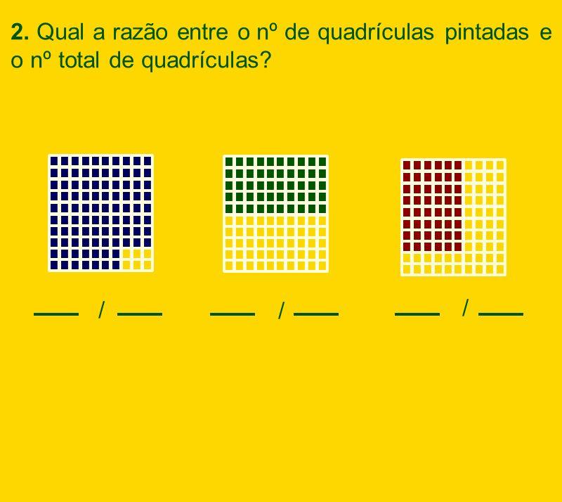 2. Qual a razão entre o nº de quadrículas pintadas e