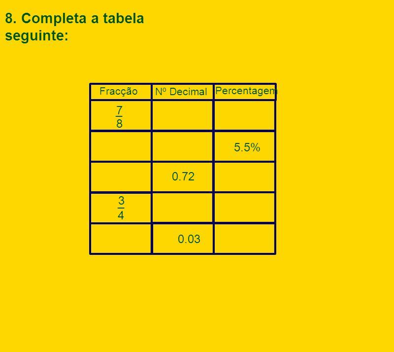 Review Time 8. Completa a tabela seguinte: 7 _ 8 5.5% 0.72 3 _ 4 0.03