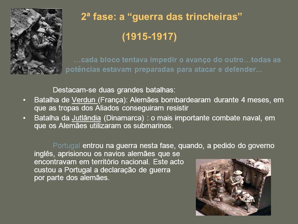 2ª fase: a guerra das trincheiras (1915-1917)