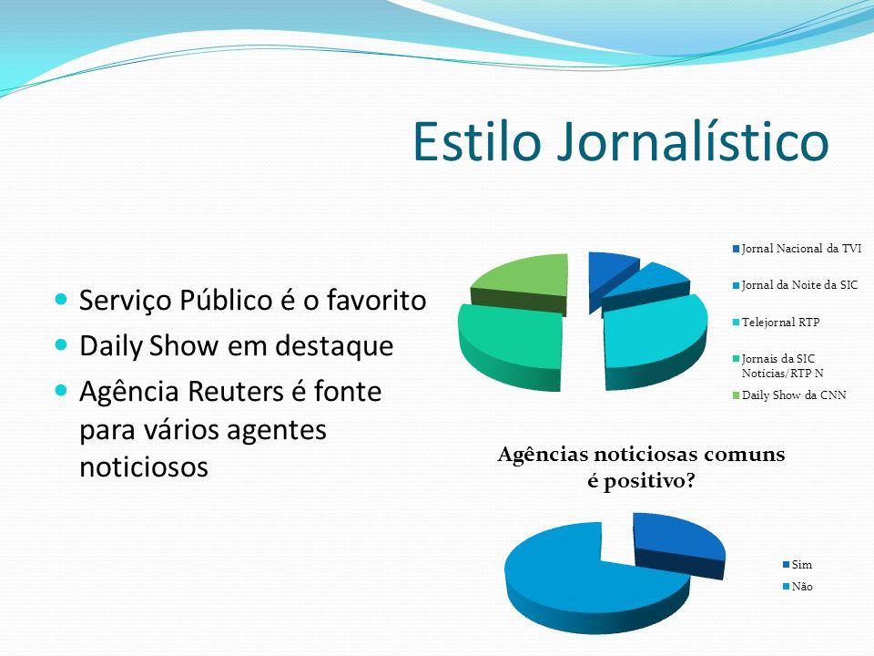 Estilo Jornalístico Serviço Público é o favorito