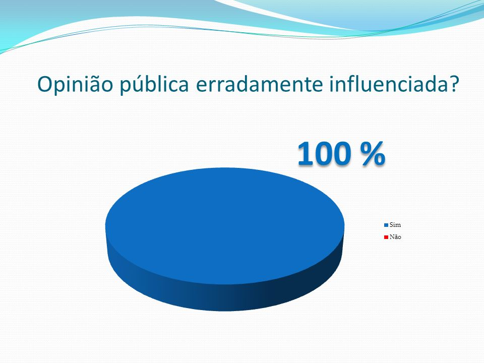 Opinião pública erradamente influenciada
