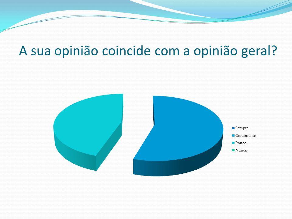 A sua opinião coincide com a opinião geral