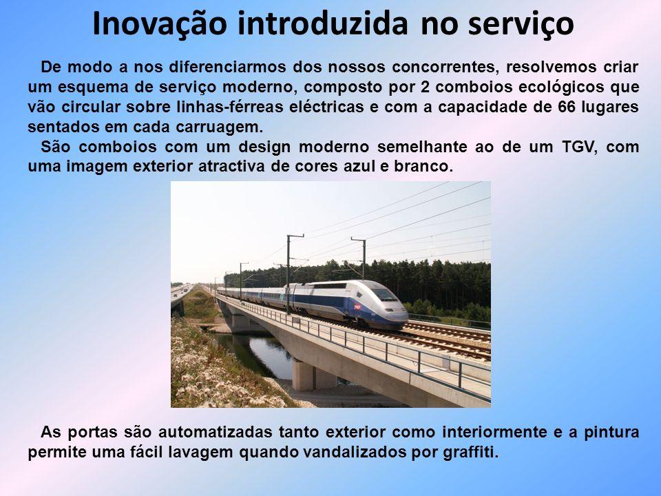 Inovação introduzida no serviço