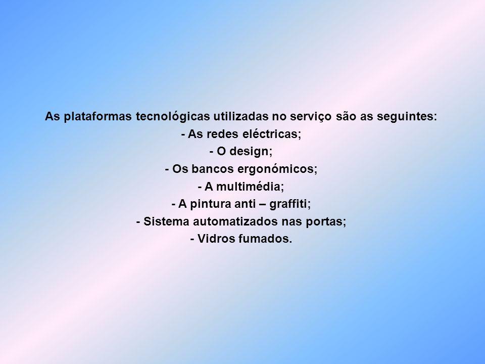 As plataformas tecnológicas utilizadas no serviço são as seguintes: