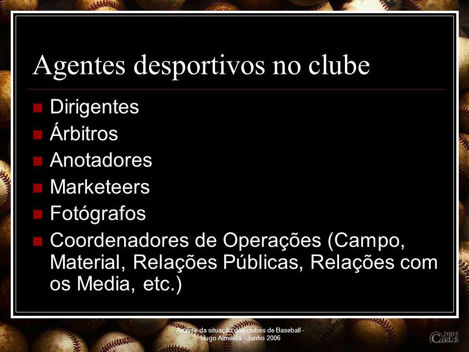 Agentes desportivos no clube