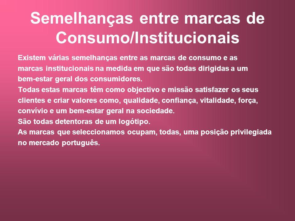 Semelhanças entre marcas de Consumo/Institucionais