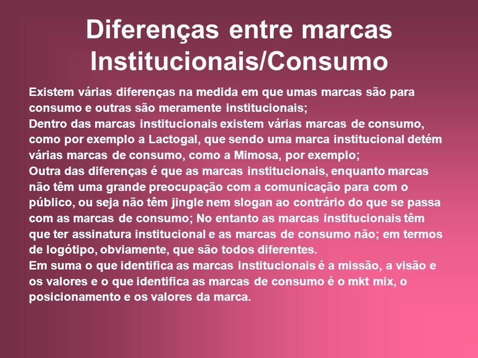 Diferenças entre marcas Institucionais/Consumo