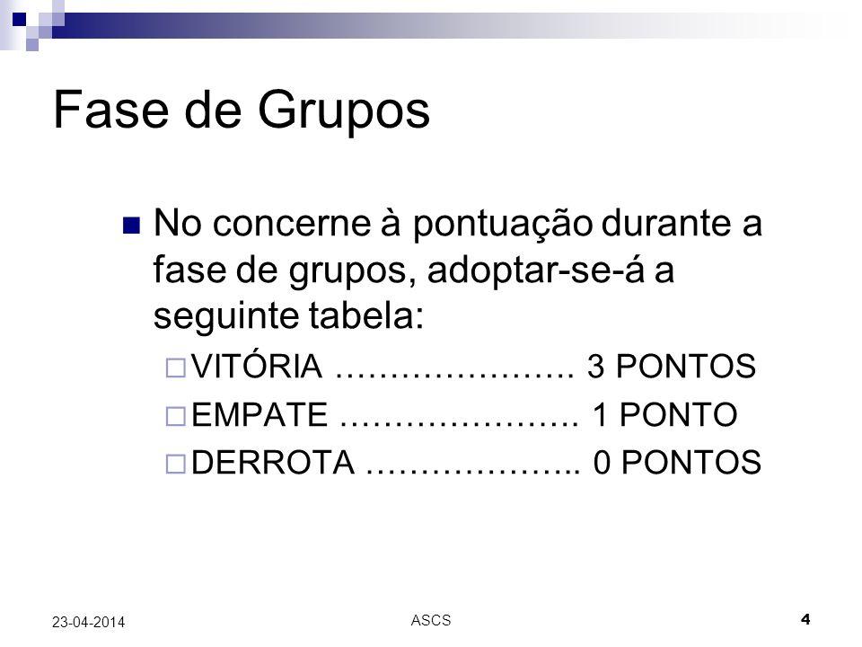 Fase de Grupos No concerne à pontuação durante a fase de grupos, adoptar-se-á a seguinte tabela: VITÓRIA …………………. 3 PONTOS.