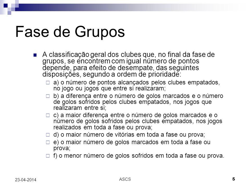 Fase de Grupos