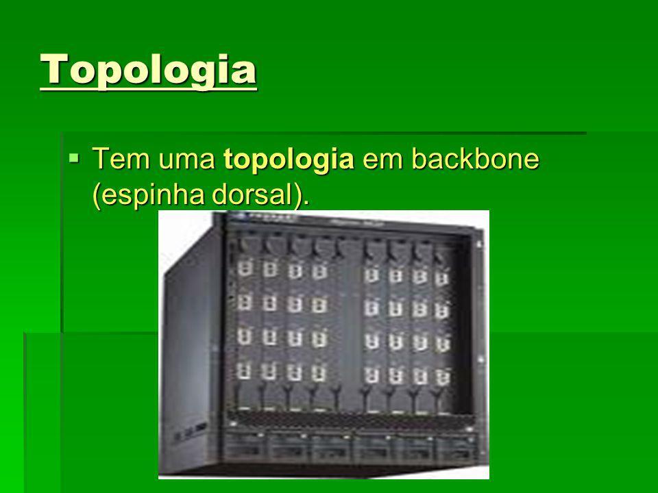Topologia Tem uma topologia em backbone (espinha dorsal).