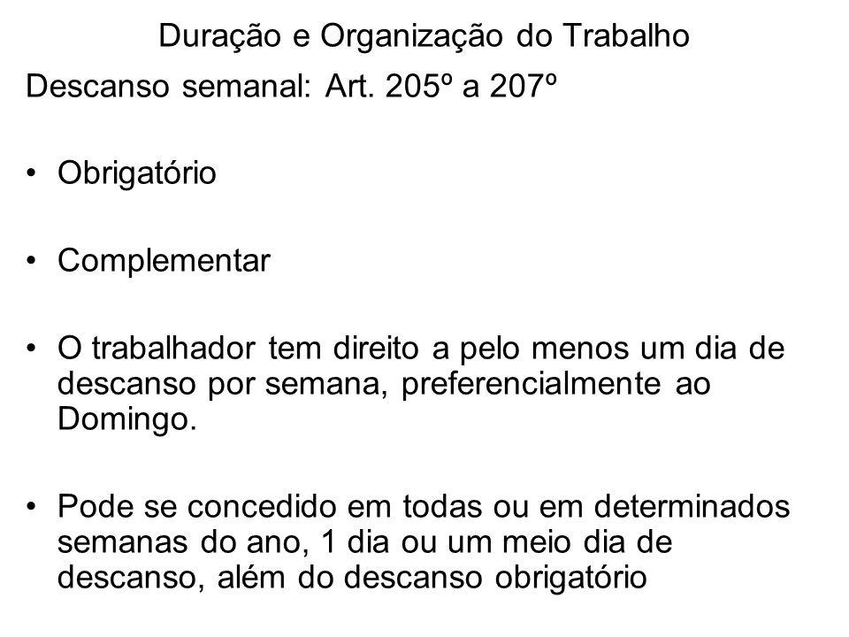 Duração e Organização do Trabalho