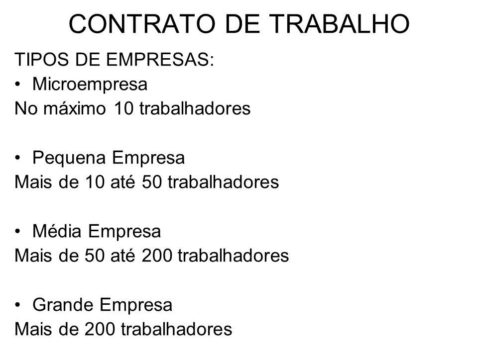 CONTRATO DE TRABALHO TIPOS DE EMPRESAS: Microempresa