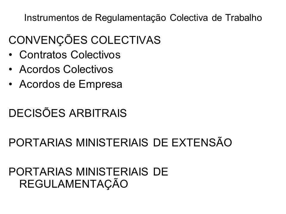 Instrumentos de Regulamentação Colectiva de Trabalho