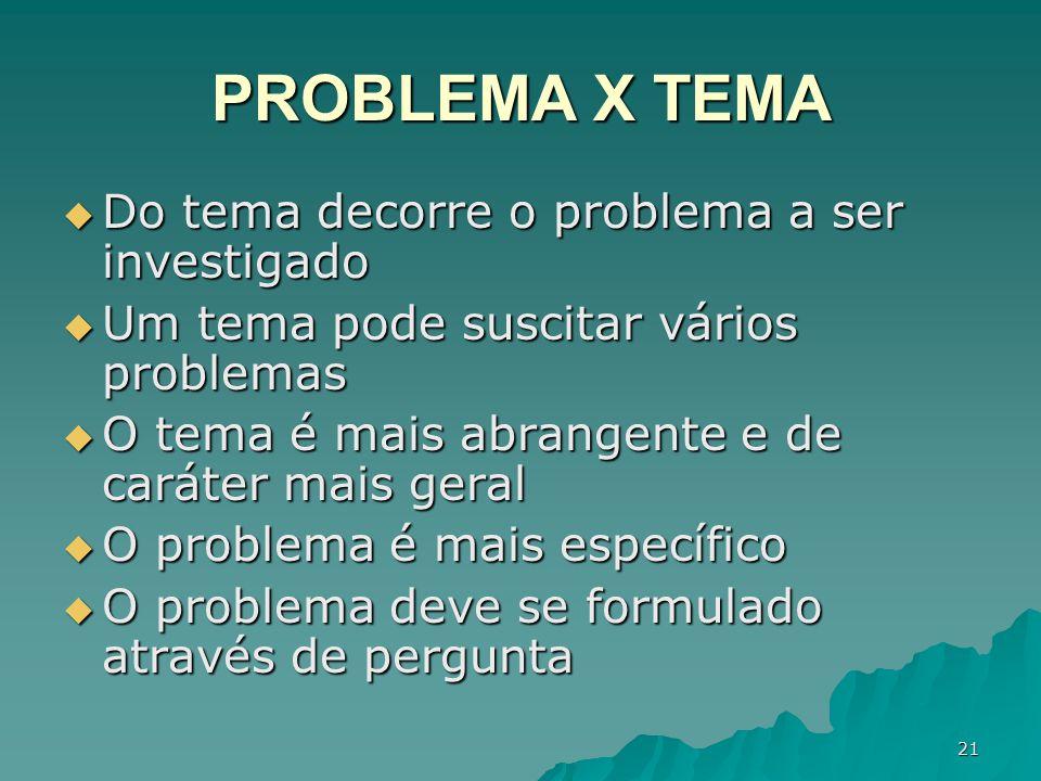 PROBLEMA X TEMA Do tema decorre o problema a ser investigado