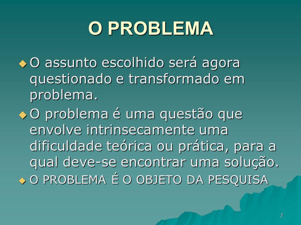 O PROBLEMA O assunto escolhido será agora questionado e transformado em problema.