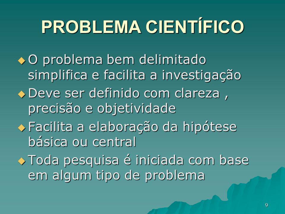 PROBLEMA CIENTÍFICO O problema bem delimitado simplifica e facilita a investigação. Deve ser definido com clareza , precisão e objetividade.