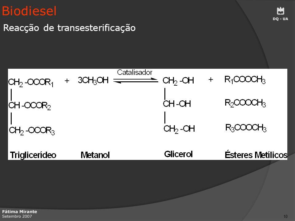 Biodiesel Reacção de transesterificação