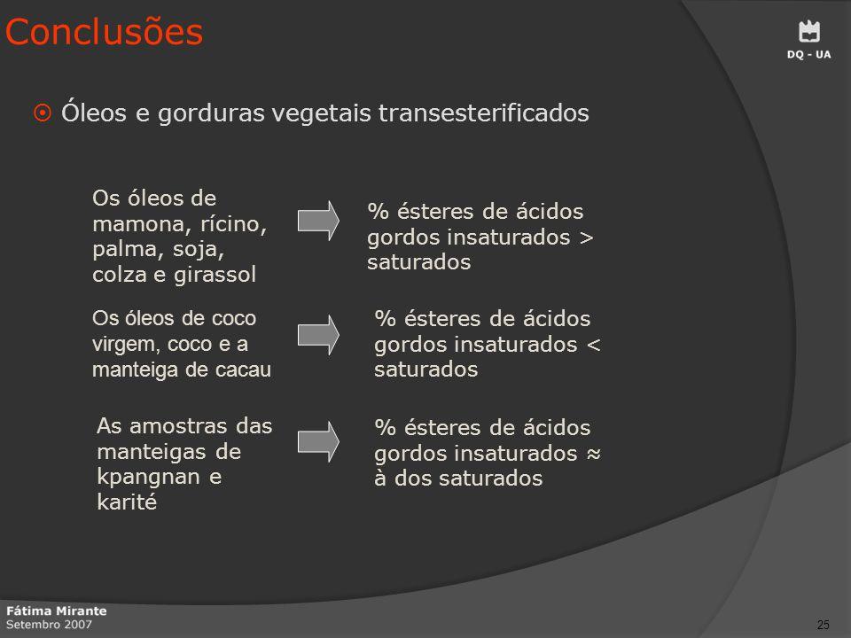 Conclusões Óleos e gorduras vegetais transesterificados