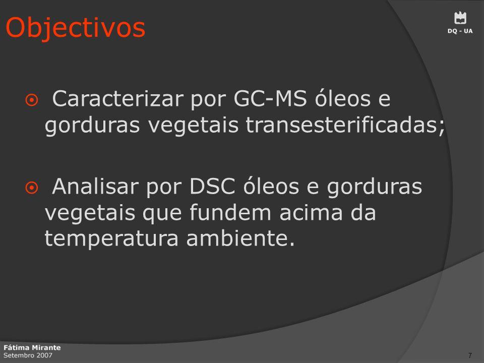 Objectivos Caracterizar por GC-MS óleos e gorduras vegetais transesterificadas;