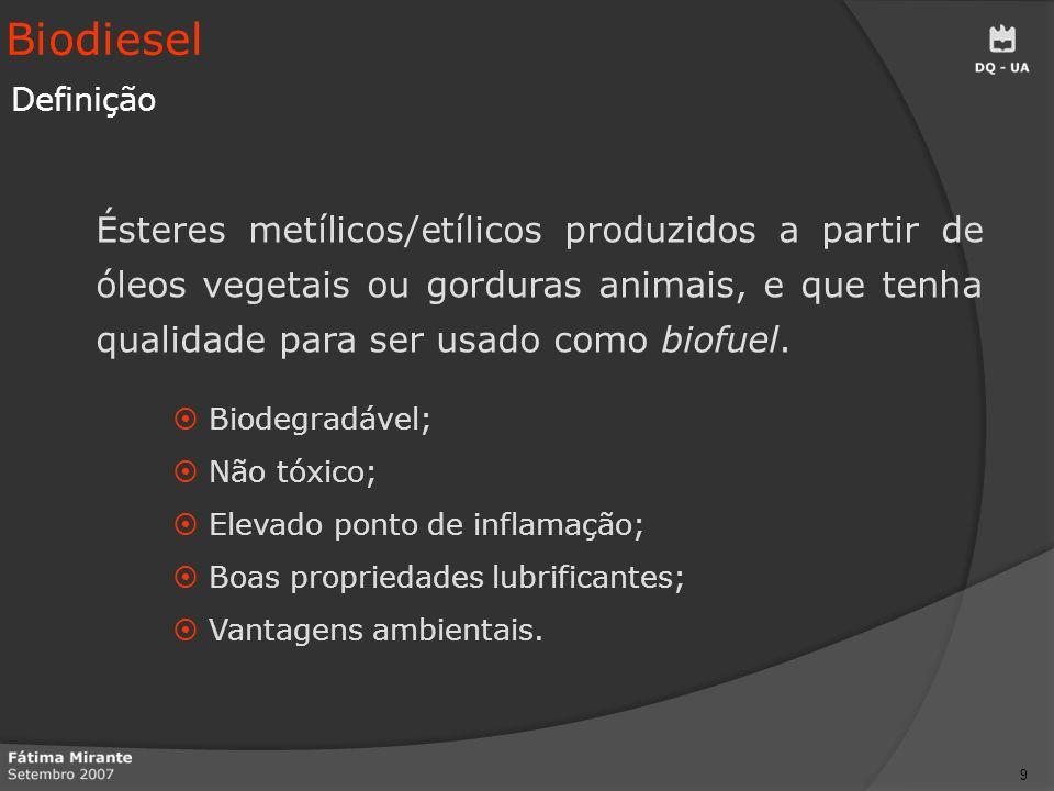 Biodiesel Definição.