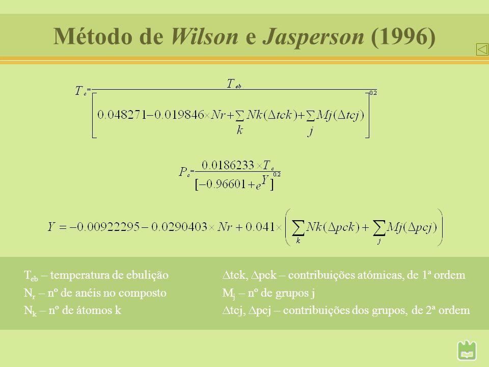 Método de Wilson e Jasperson (1996)