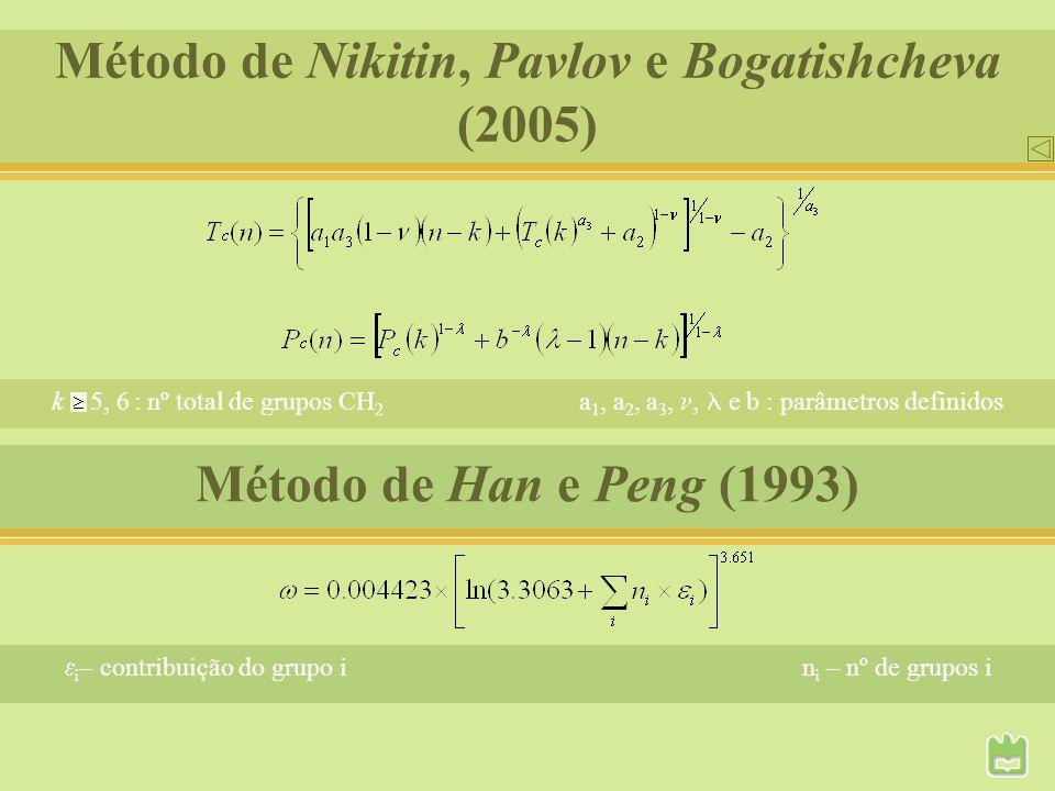 Método de Nikitin, Pavlov e Bogatishcheva