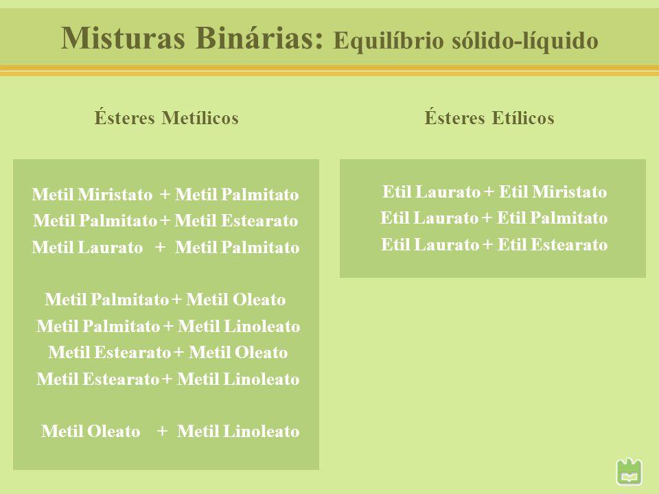 Misturas Binárias: Equilíbrio sólido-líquido