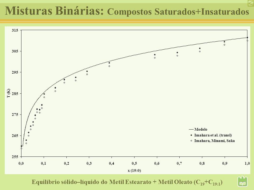 Misturas Binárias: Compostos Saturados+Insaturados