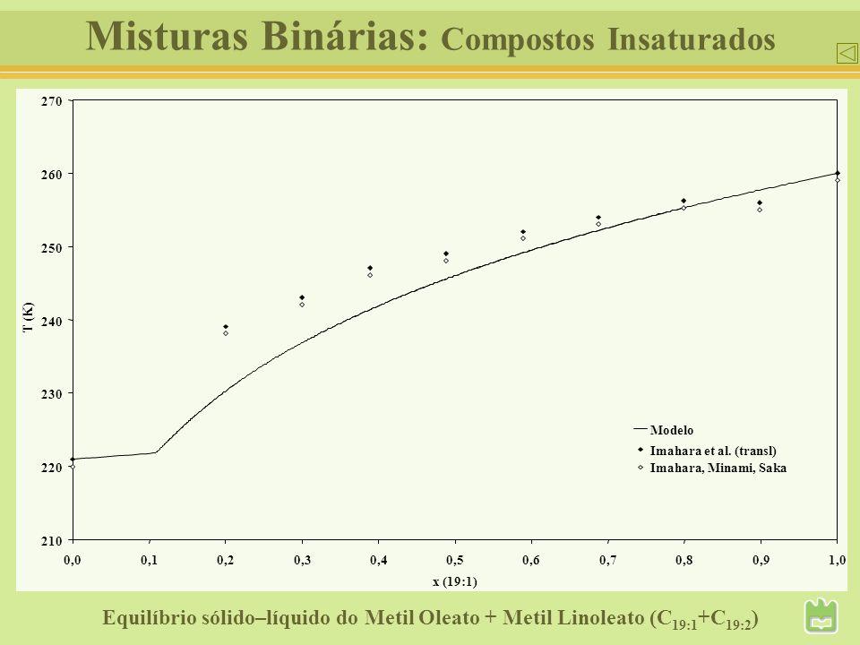 Misturas Binárias: Compostos Insaturados