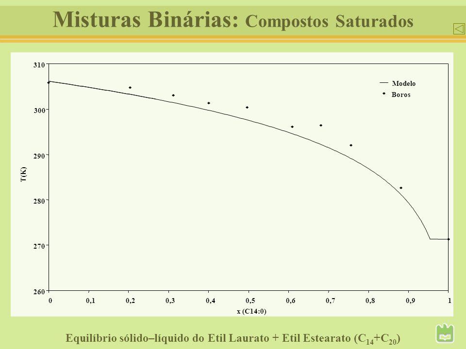 Misturas Binárias: Compostos Saturados