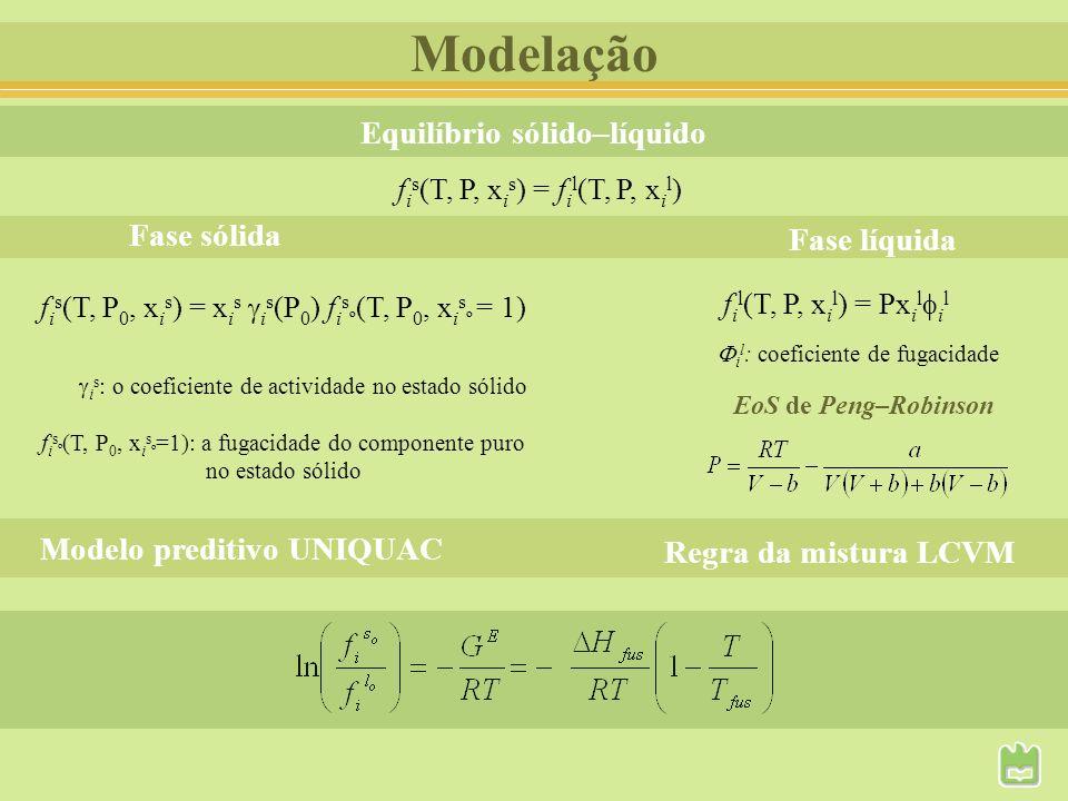 Equilíbrio sólido–líquido Modelo preditivo UNIQUAC