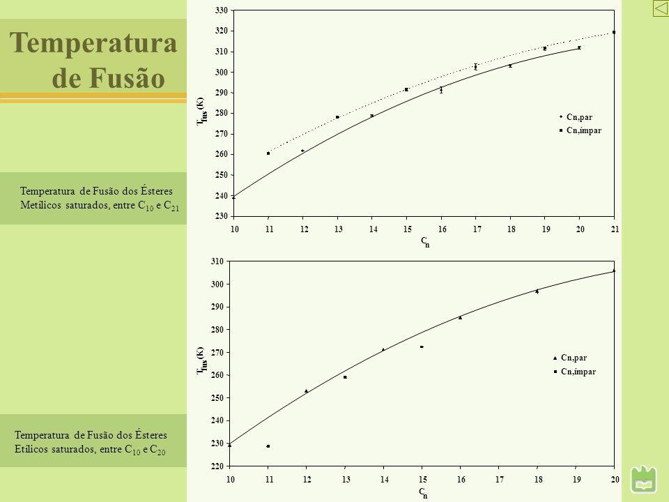 Temperatura de Fusão Temperatura de Fusão dos Ésteres
