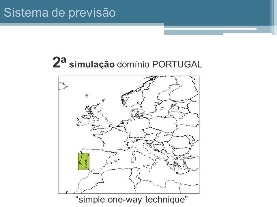 2a simulação domínio PORTUGAL