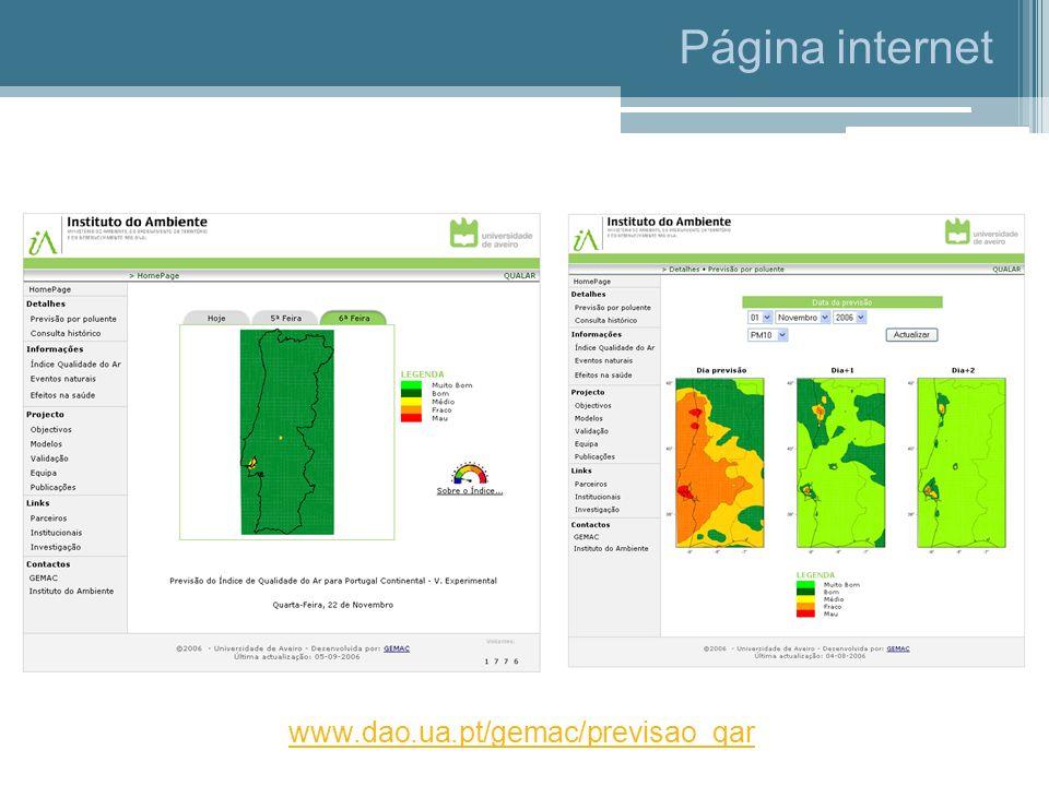 Página internet www.dao.ua.pt/gemac/previsao_qar