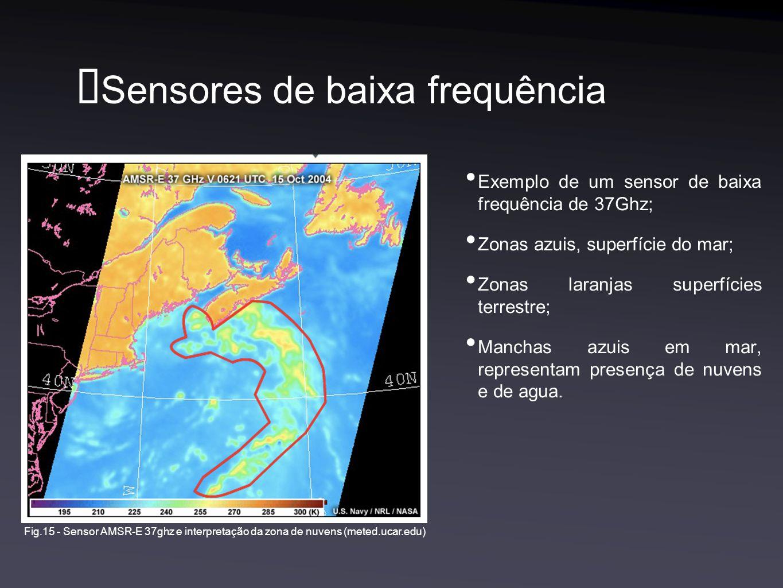 Sensores de baixa frequência
