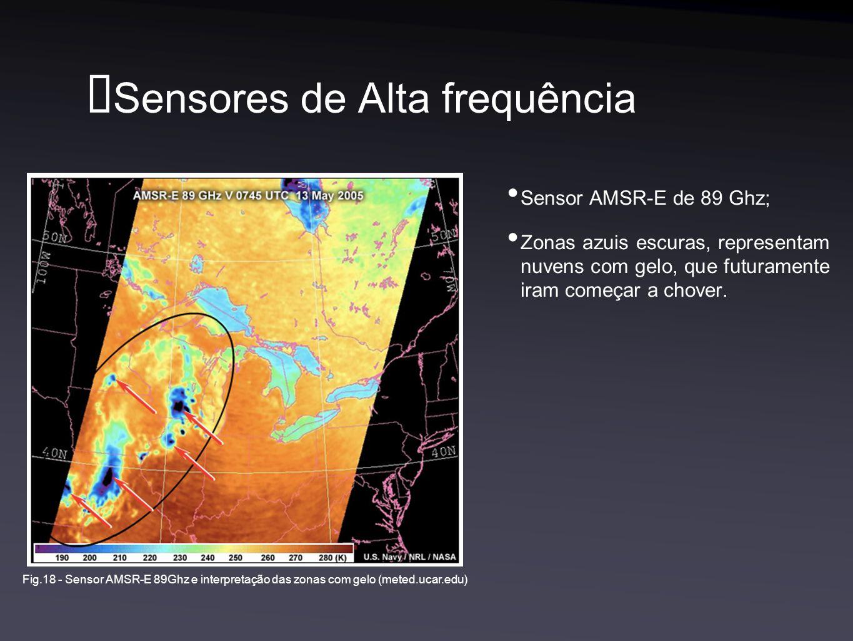 Sensores de Alta frequência