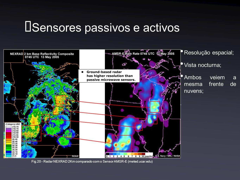 Sensores passivos e activos