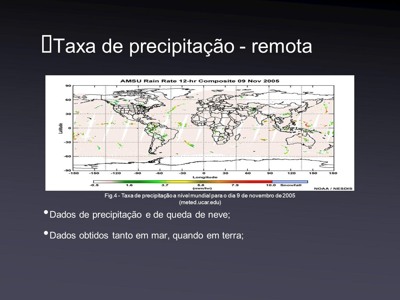 Taxa de precipitação - remota