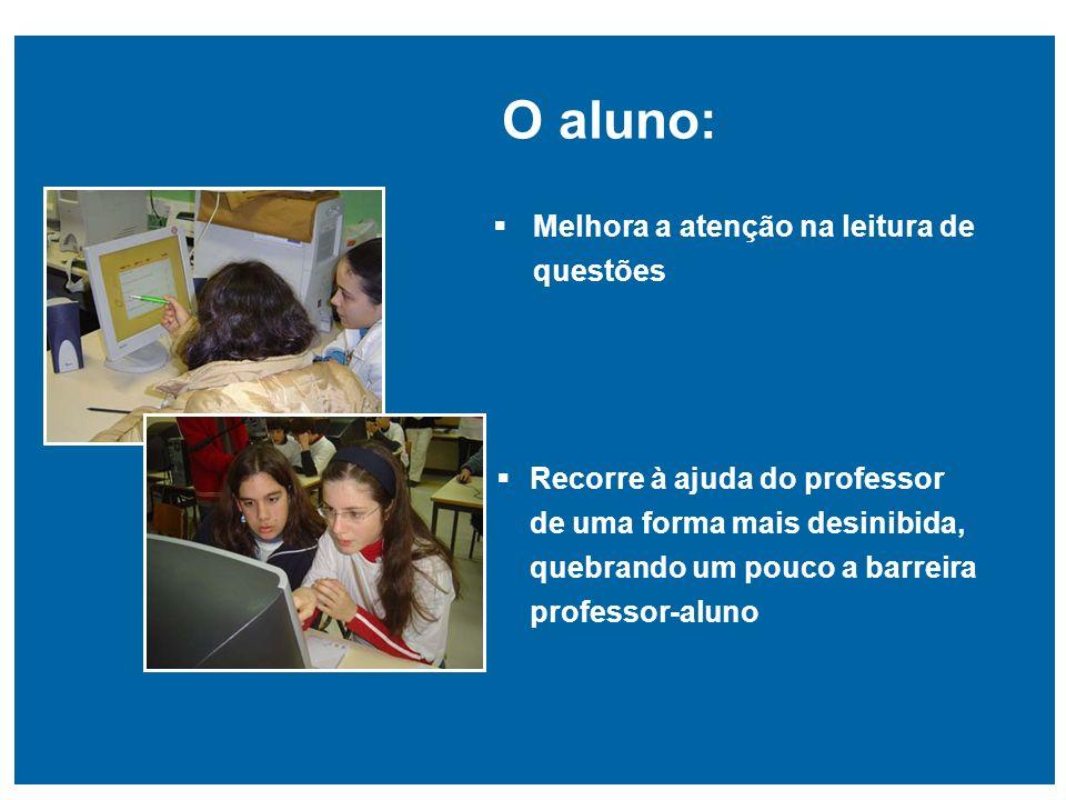 O aluno: Melhora a atenção na leitura de questões