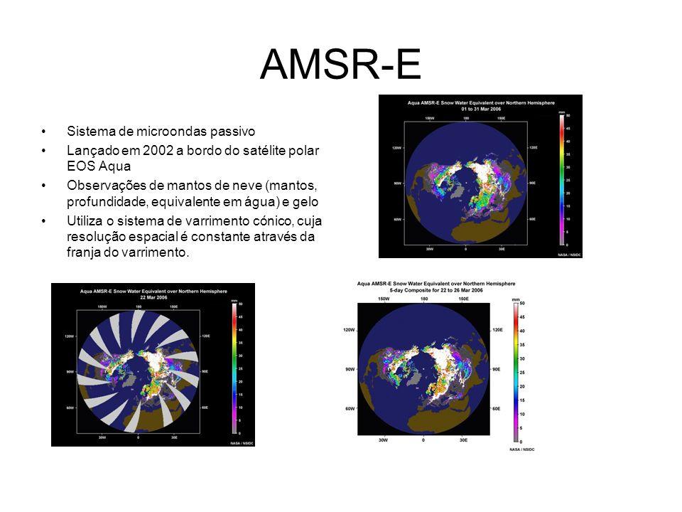 AMSR-E Sistema de microondas passivo