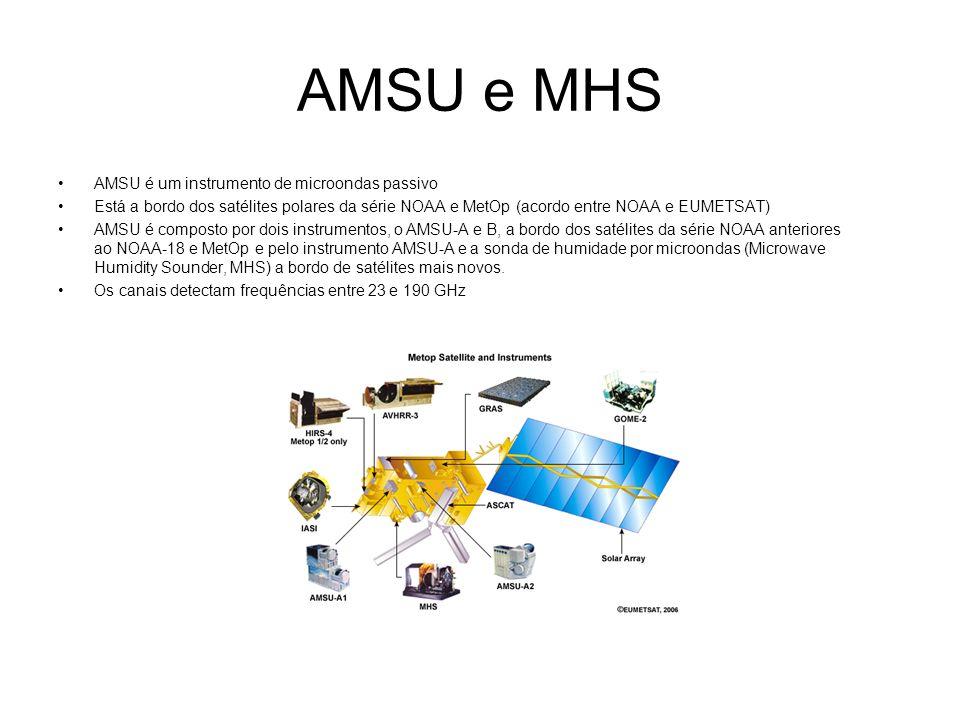 AMSU e MHS AMSU é um instrumento de microondas passivo