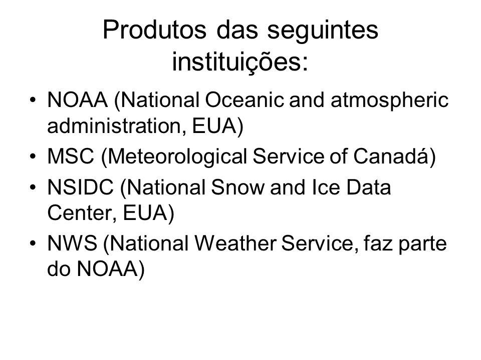 Produtos das seguintes instituições: