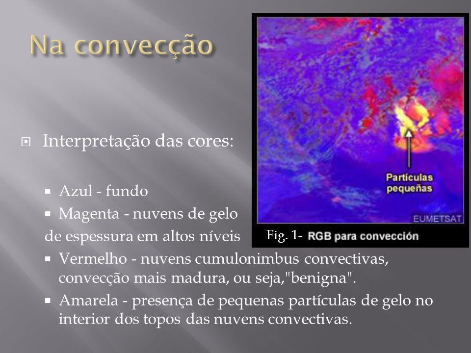 Na convecção Interpretação das cores: Azul - fundo