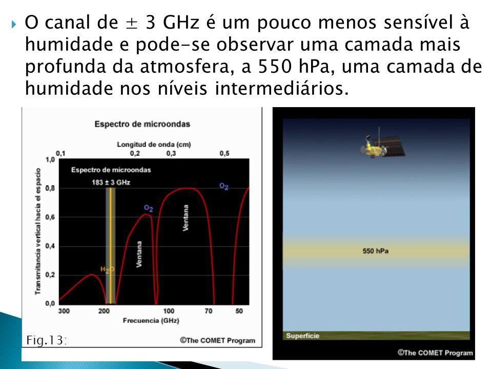 O canal de ± 3 GHz é um pouco menos sensível à humidade e pode-se observar uma camada mais profunda da atmosfera, a 550 hPa, uma camada de humidade nos níveis intermediários.