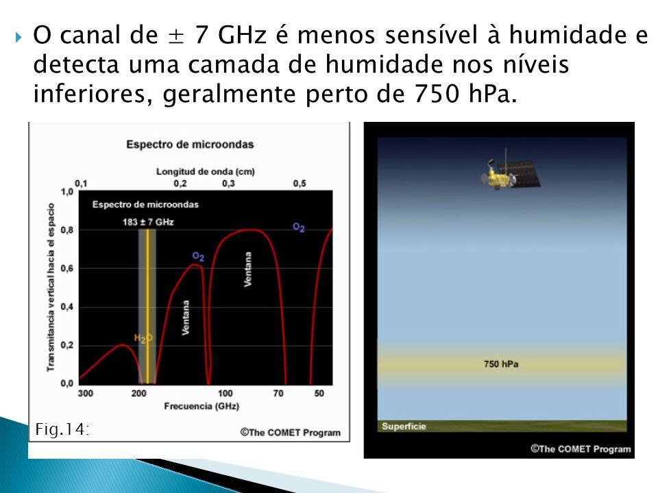 O canal de ± 7 GHz é menos sensível à humidade e detecta uma camada de humidade nos níveis inferiores, geralmente perto de 750 hPa.