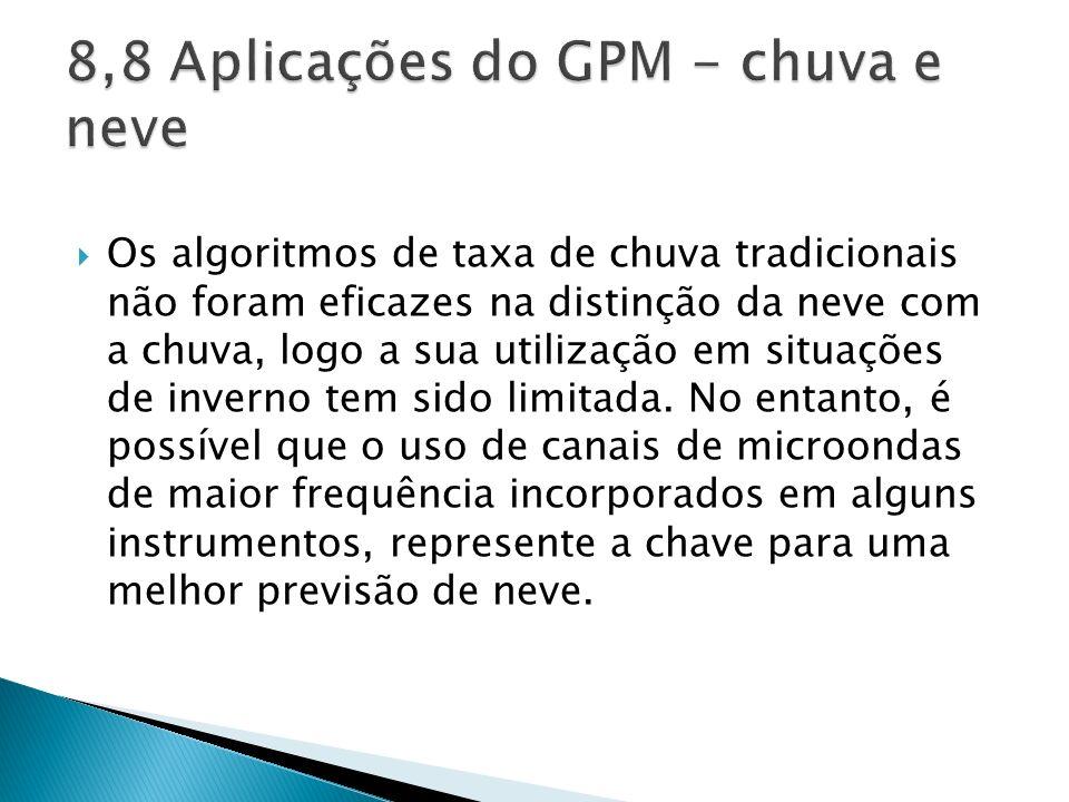 8,8 Aplicações do GPM - chuva e neve
