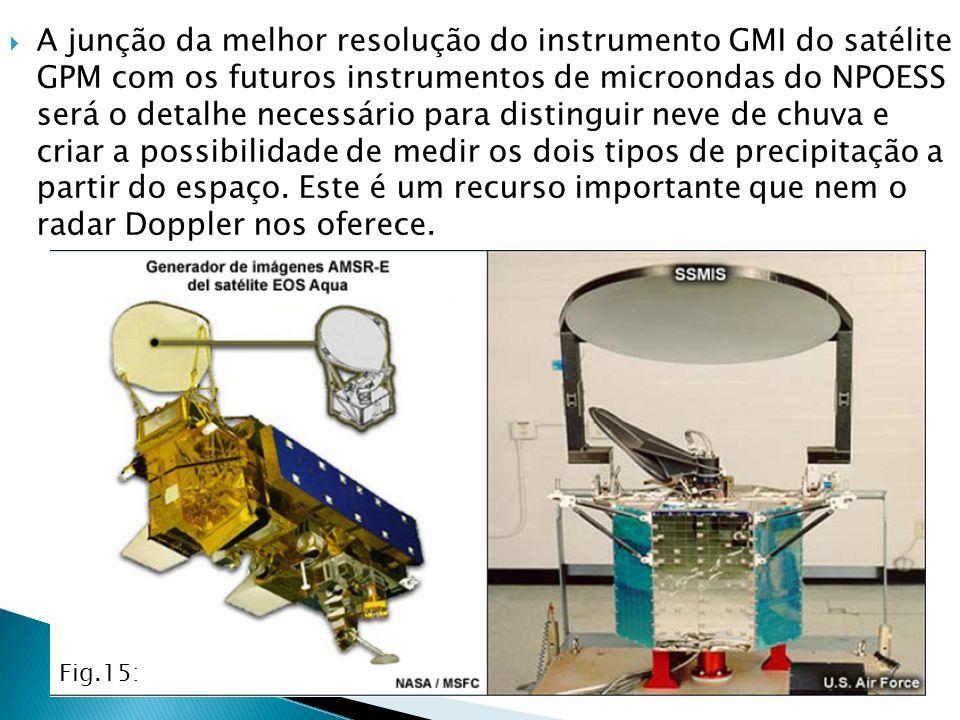 A junção da melhor resolução do instrumento GMI do satélite GPM com os futuros instrumentos de microondas do NPOESS será o detalhe necessário para distinguir neve de chuva e criar a possibilidade de medir os dois tipos de precipitação a partir do espaço. Este é um recurso importante que nem o radar Doppler nos oferece.