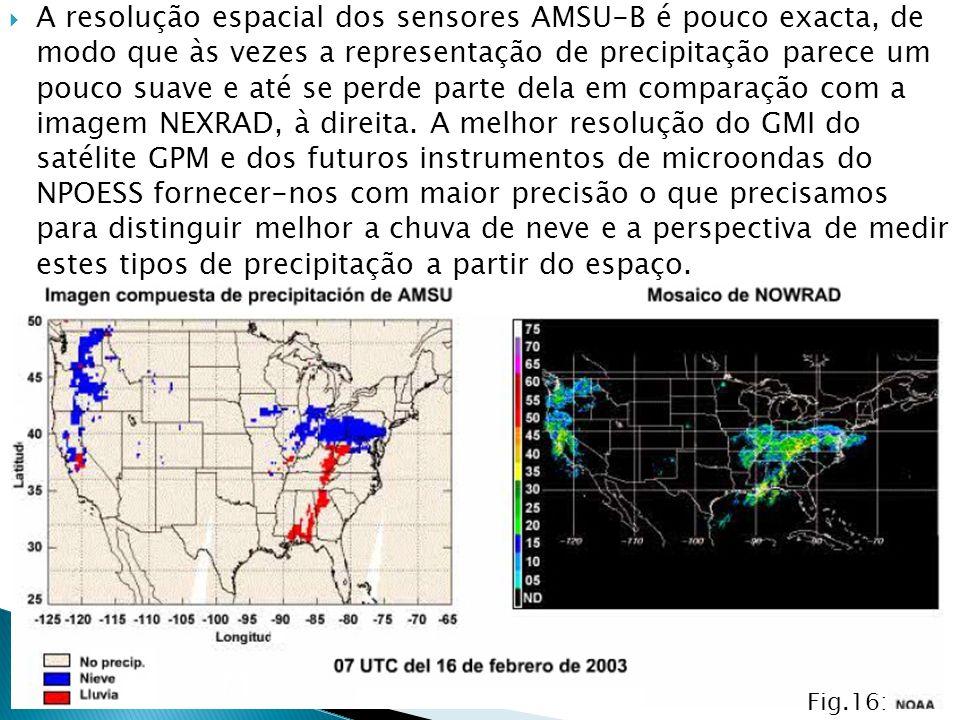 A resolução espacial dos sensores AMSU-B é pouco exacta, de modo que às vezes a representação de precipitação parece um pouco suave e até se perde parte dela em comparação com a imagem NEXRAD, à direita. A melhor resolução do GMI do satélite GPM e dos futuros instrumentos de microondas do NPOESS fornecer-nos com maior precisão o que precisamos para distinguir melhor a chuva de neve e a perspectiva de medir estes tipos de precipitação a partir do espaço.