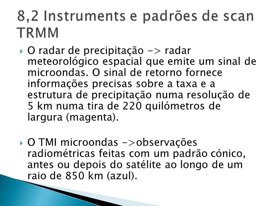 8,2 Instruments e padrões de scan TRMM