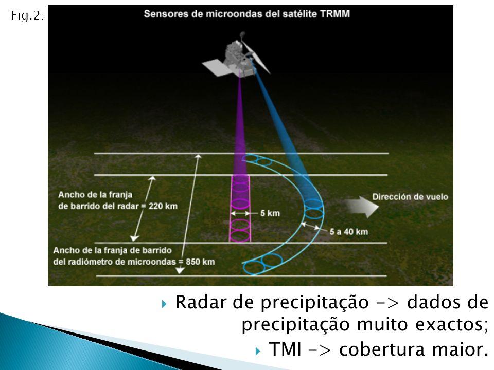Radar de precipitação -> dados de precipitação muito exactos;